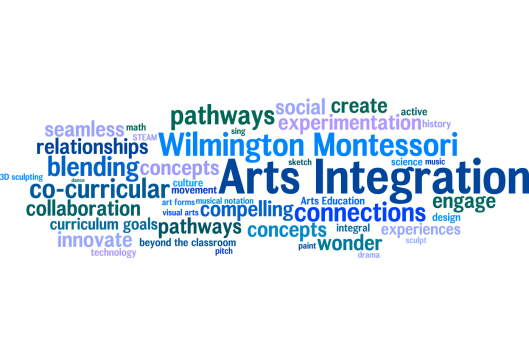 arts integration wordle