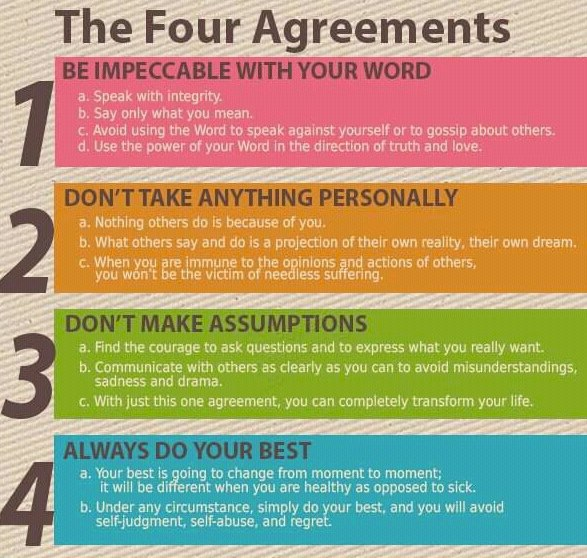 The Four Agreements The Montessori Message