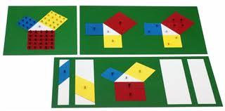 pythagoras-material