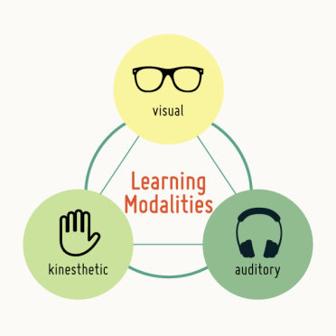 learning modalities (1)